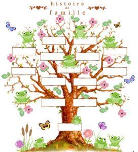 درخت خانوادگی؛ روشی برای تقویت حافظه