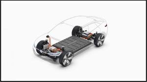 بهترین باتریها در خودروهای برقی برای کدام تولیدکنندگان جهان است؟