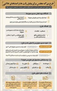 تیر خلاص مجلس به انحصاردرکسب و کارها