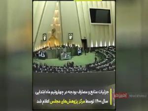 جزئیات منابع و مصارف بودجه ۱۴۰۰ در دولت روحانی