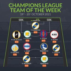 تیم منتخب هفته سوم لیگ قهرمانان اروپا از نگاه هواسکورد