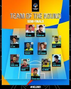 تیم منتخب مرحله نیمه نهایی لیگ قهرمانان آسیا