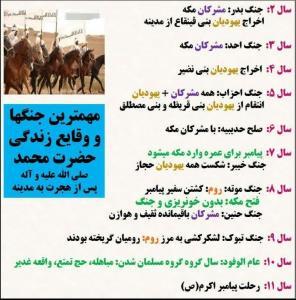 مهمترین جنگها و وقایع زندگی حضرت محمد ص»