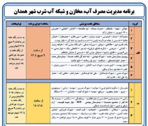 جدول زمانبندی اجرای طرح مدیریت مصرف آب در همدان اعلام شد