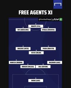 تیم منتخب بازیکنانی که در پایان فصل بازیکن آزاد میشوند